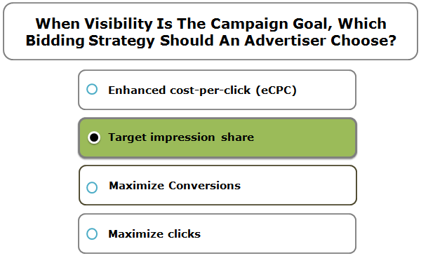 When visibility is the campaign goal, which bidding strategy should an advertiser choose?