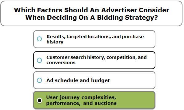Which factors should an advertiser consider when deciding on a bidding strategy?