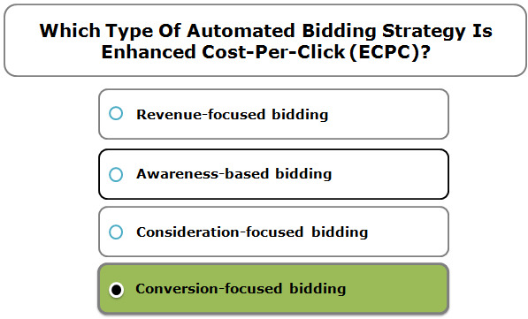 Which type of automated bidding strategy is enhanced cost-per-click (ECPC)?