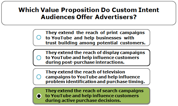 Which value proposition do Custom Intent audiences offer advertisers?
