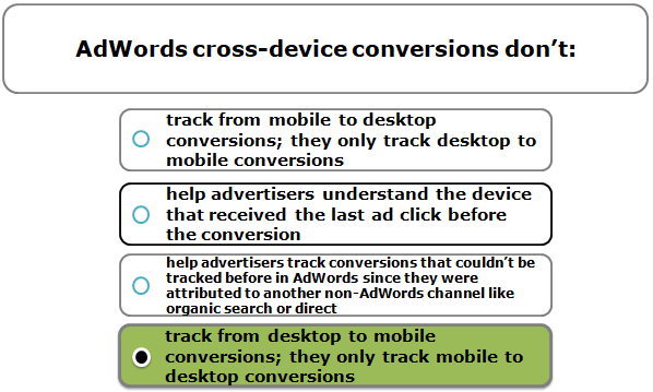 AdWords cross-device conversions don't: