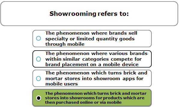 Showrooming refers to: