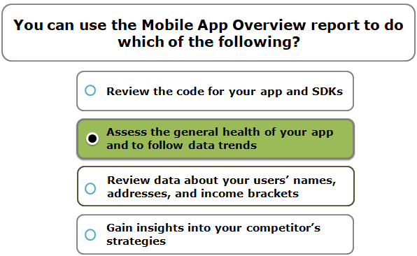 You can use the Mobile App Overview report to do which of the following?