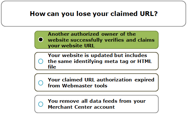 How can you lose your claimed URL?