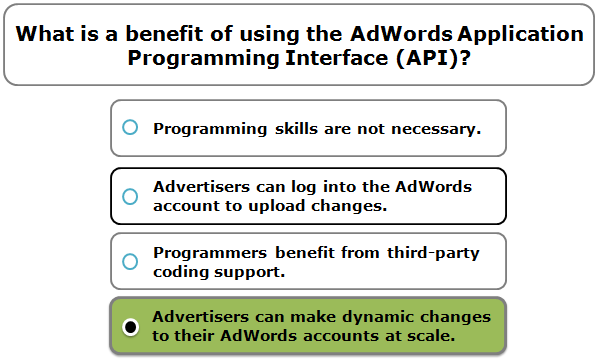 What is a benefit of using the AdWords Application Programming Interface (API)?