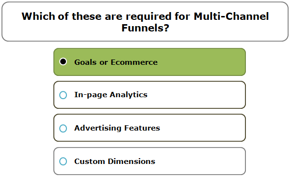 Which of these are required for Multi-Channel Funnels?